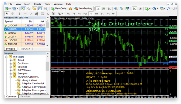 mt4 plugin from trading central